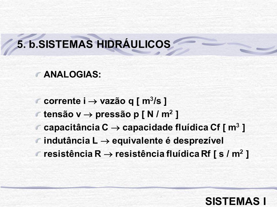 5. b.SISTEMAS HIDRÁULICOS