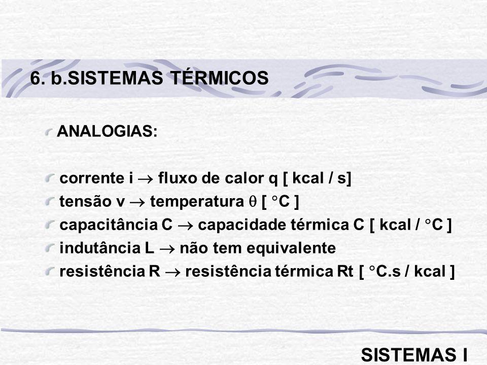 6. b.SISTEMAS TÉRMICOS SISTEMAS I