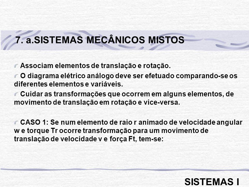 7. a.SISTEMAS MECÂNICOS MISTOS