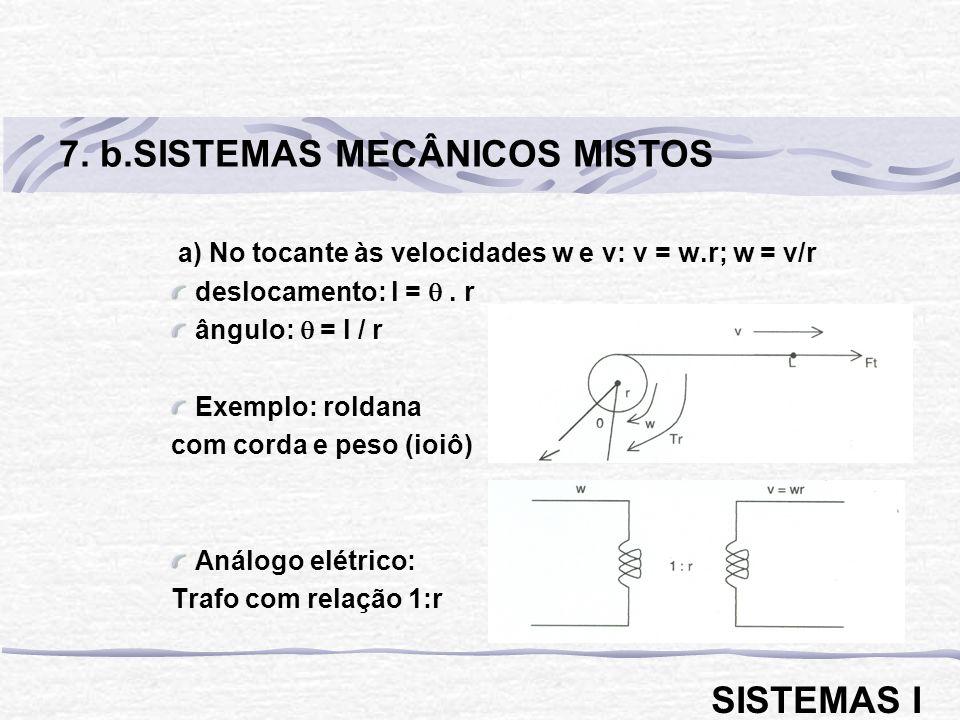 7. b.SISTEMAS MECÂNICOS MISTOS