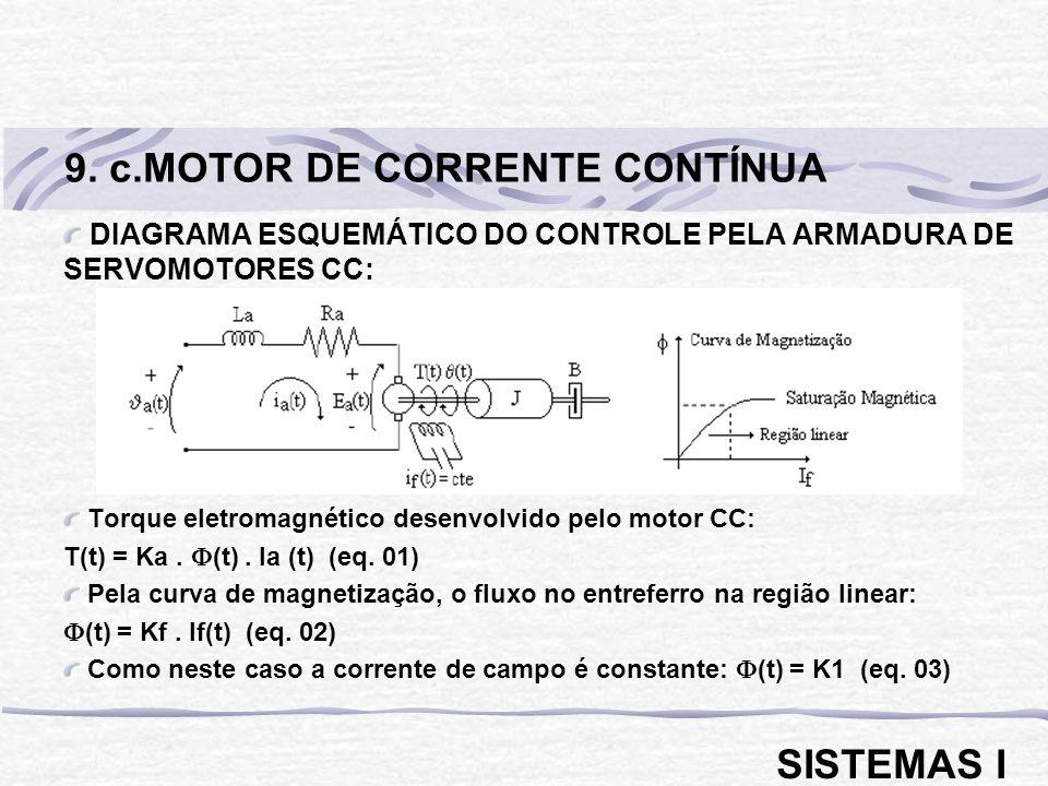9. c.MOTOR DE CORRENTE CONTÍNUA