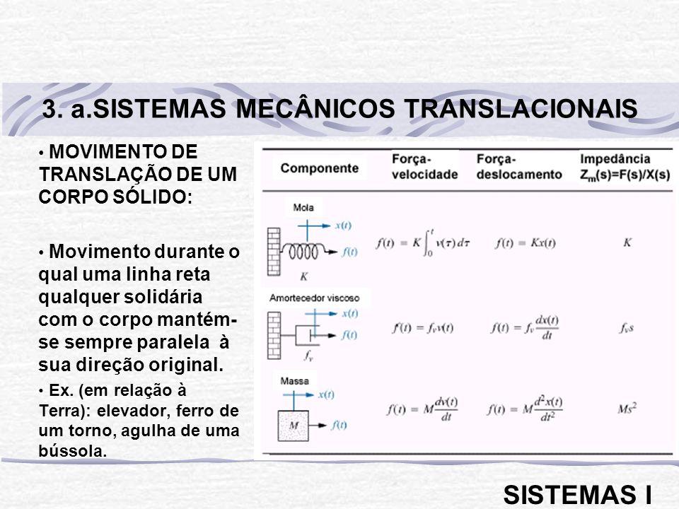 3. a.SISTEMAS MECÂNICOS TRANSLACIONAIS