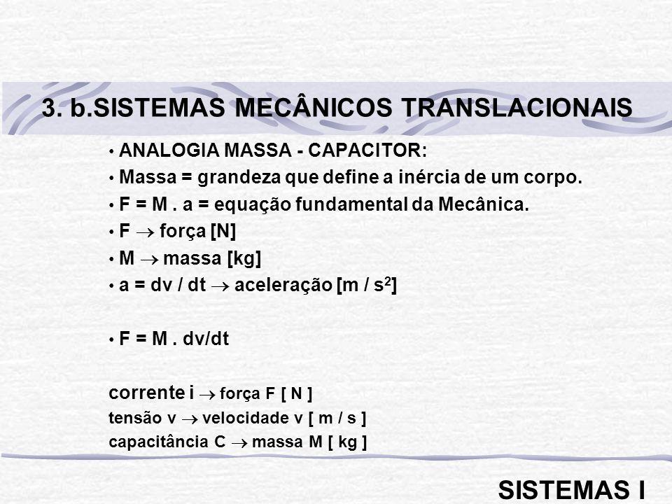 3. b.SISTEMAS MECÂNICOS TRANSLACIONAIS