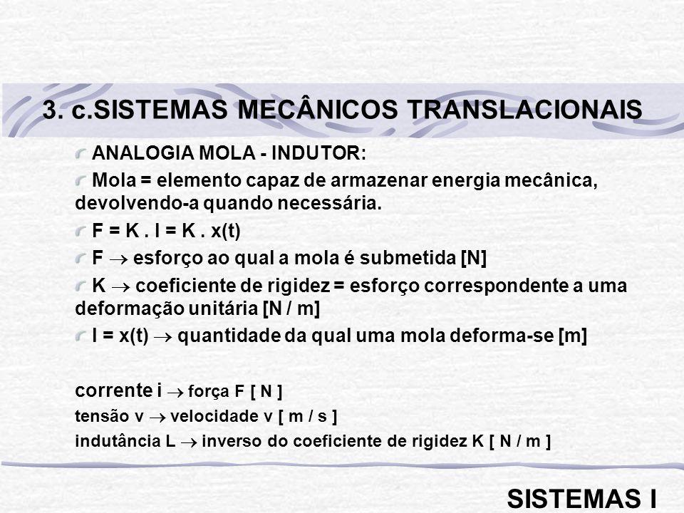 3. c.SISTEMAS MECÂNICOS TRANSLACIONAIS