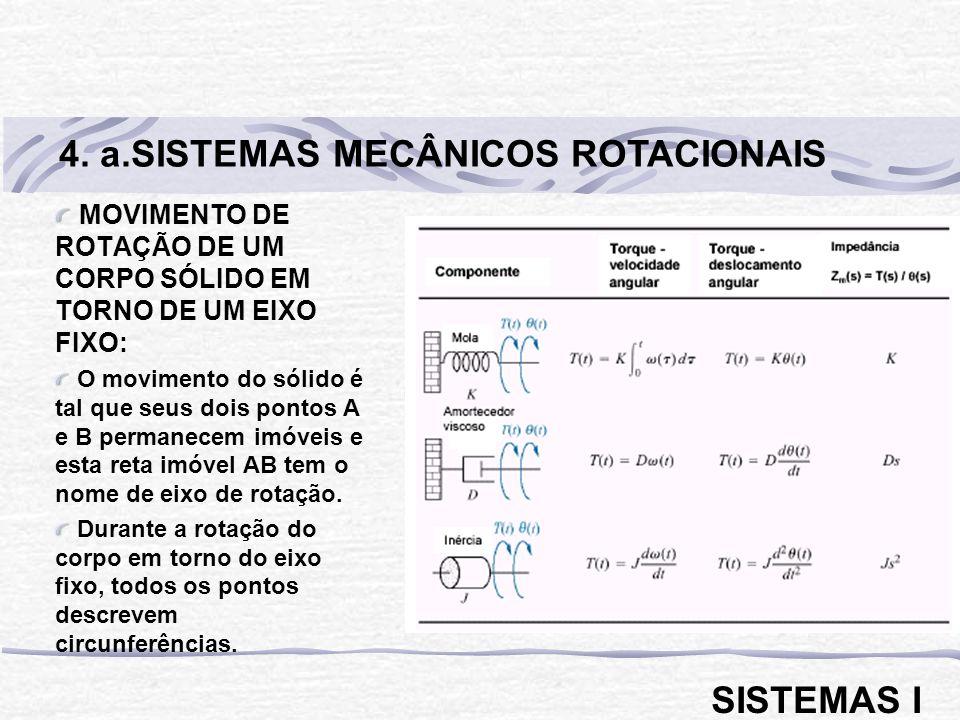 4. a.SISTEMAS MECÂNICOS ROTACIONAIS