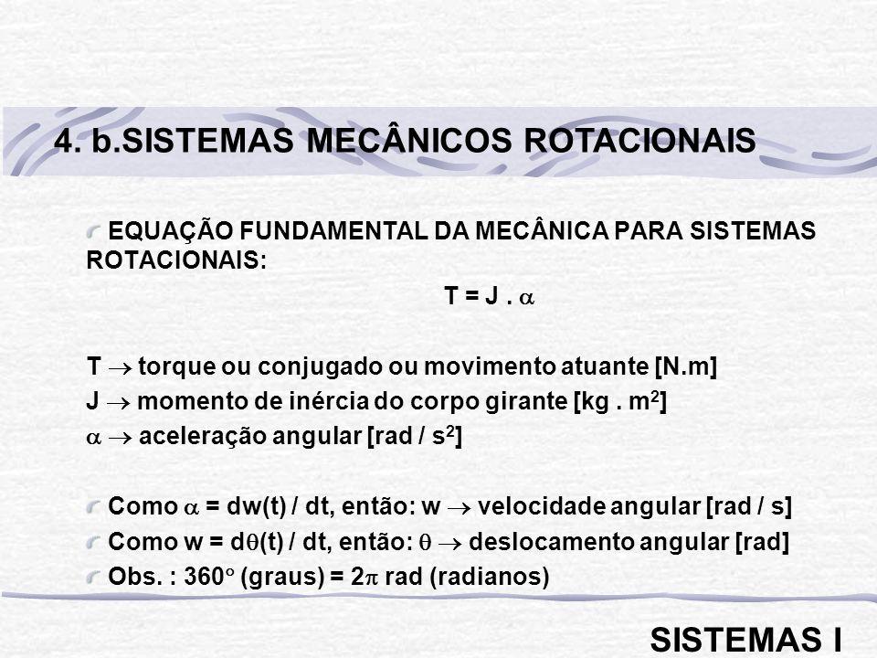 4. b.SISTEMAS MECÂNICOS ROTACIONAIS