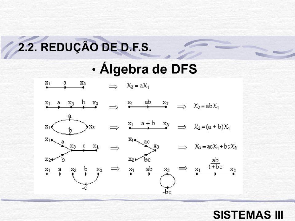 2.2. REDUÇÃO DE D.F.S. Álgebra de DFS SISTEMAS III