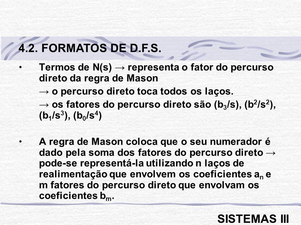 4.2. FORMATOS DE D.F.S. SISTEMAS III
