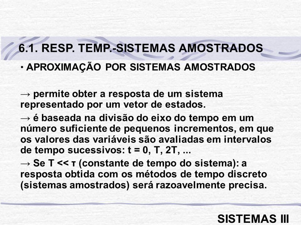 6.1. RESP. TEMP.-SISTEMAS AMOSTRADOS