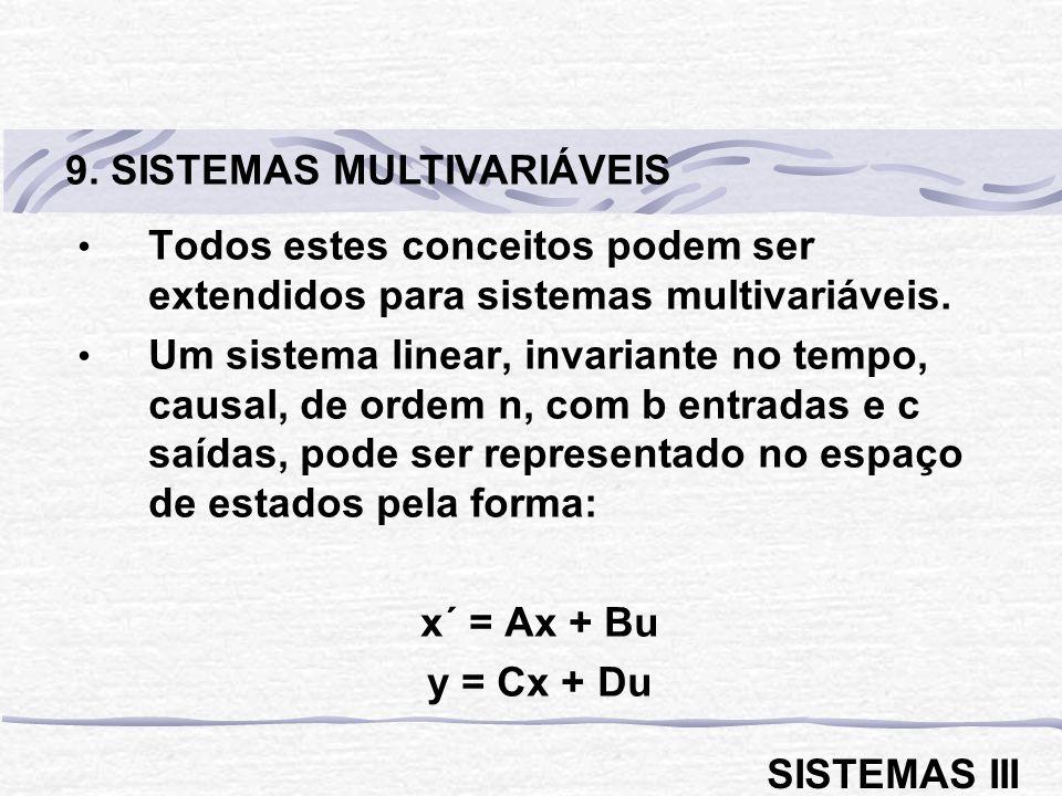 9. SISTEMAS MULTIVARIÁVEIS