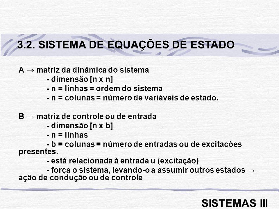 3.2. SISTEMA DE EQUAÇÕES DE ESTADO