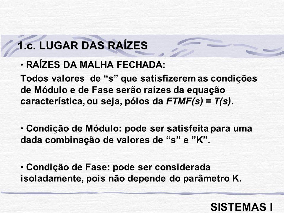 1.c. LUGAR DAS RAÍZES SISTEMAS I RAÍZES DA MALHA FECHADA:
