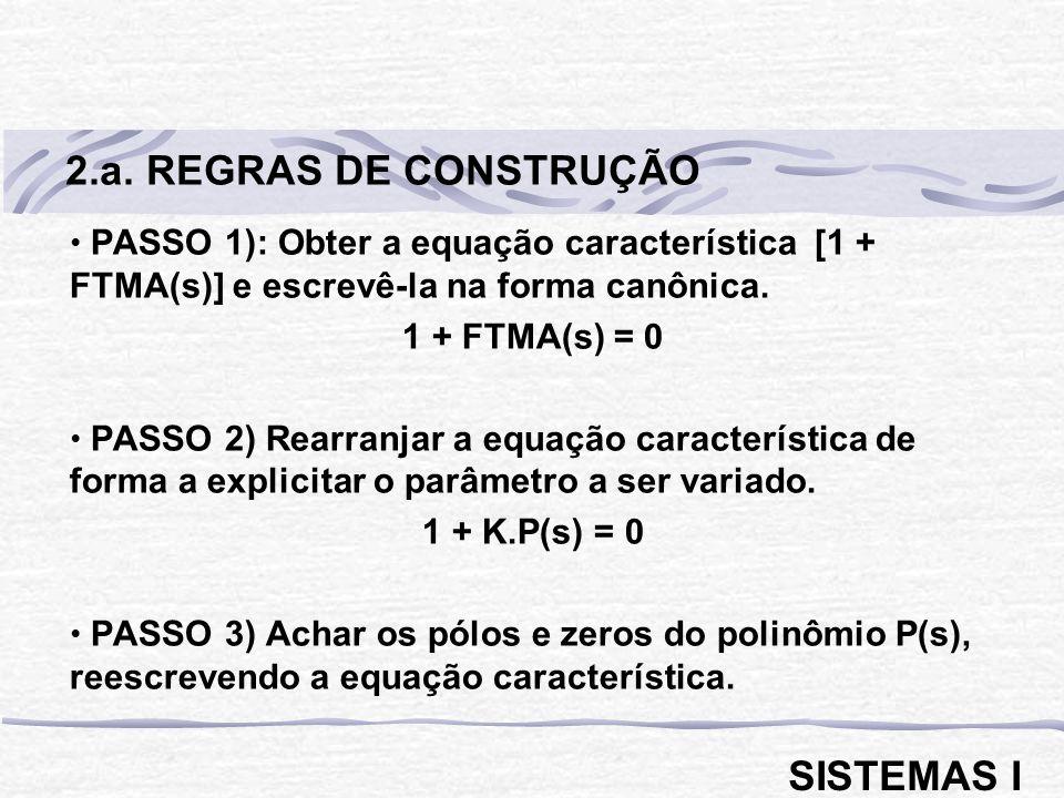 2.a. REGRAS DE CONSTRUÇÃO SISTEMAS I