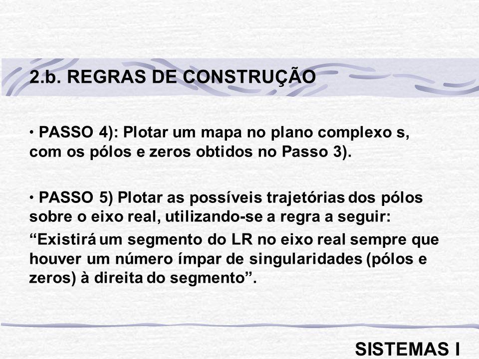 2.b. REGRAS DE CONSTRUÇÃO SISTEMAS I
