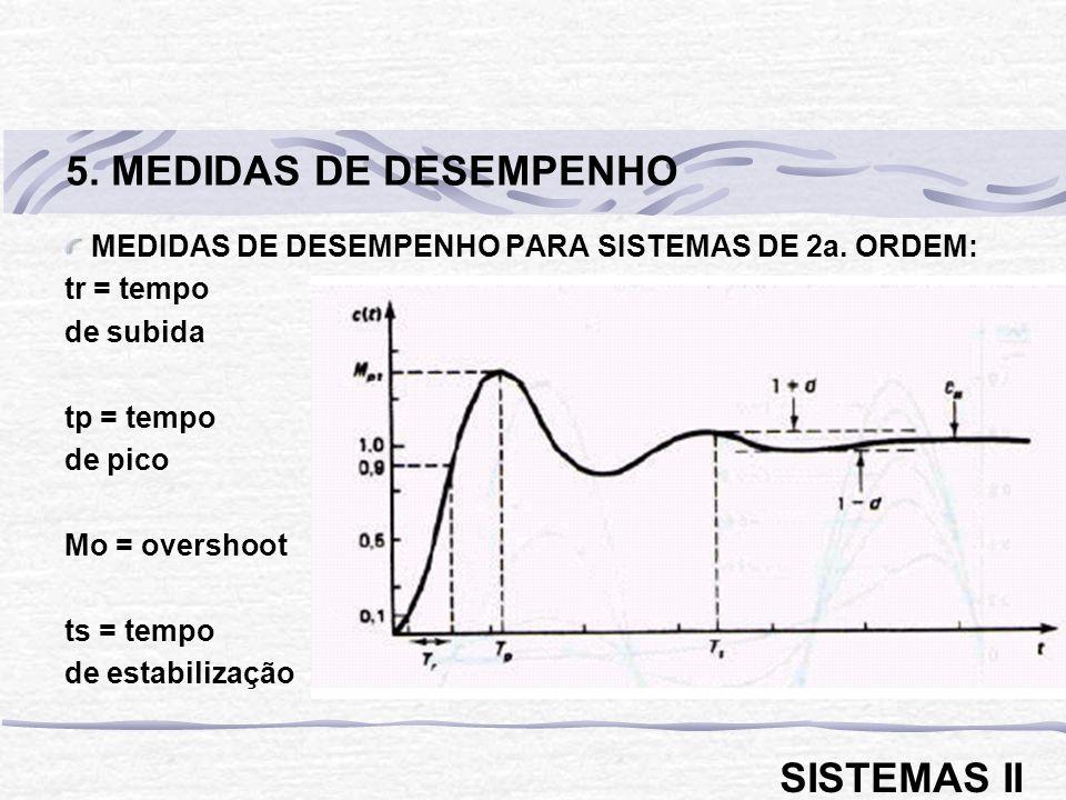 5. MEDIDAS DE DESEMPENHO SISTEMAS II