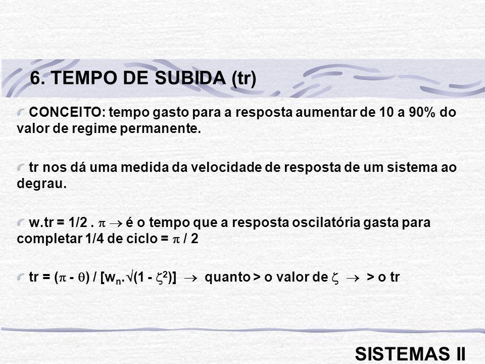 6. TEMPO DE SUBIDA (tr) SISTEMAS II