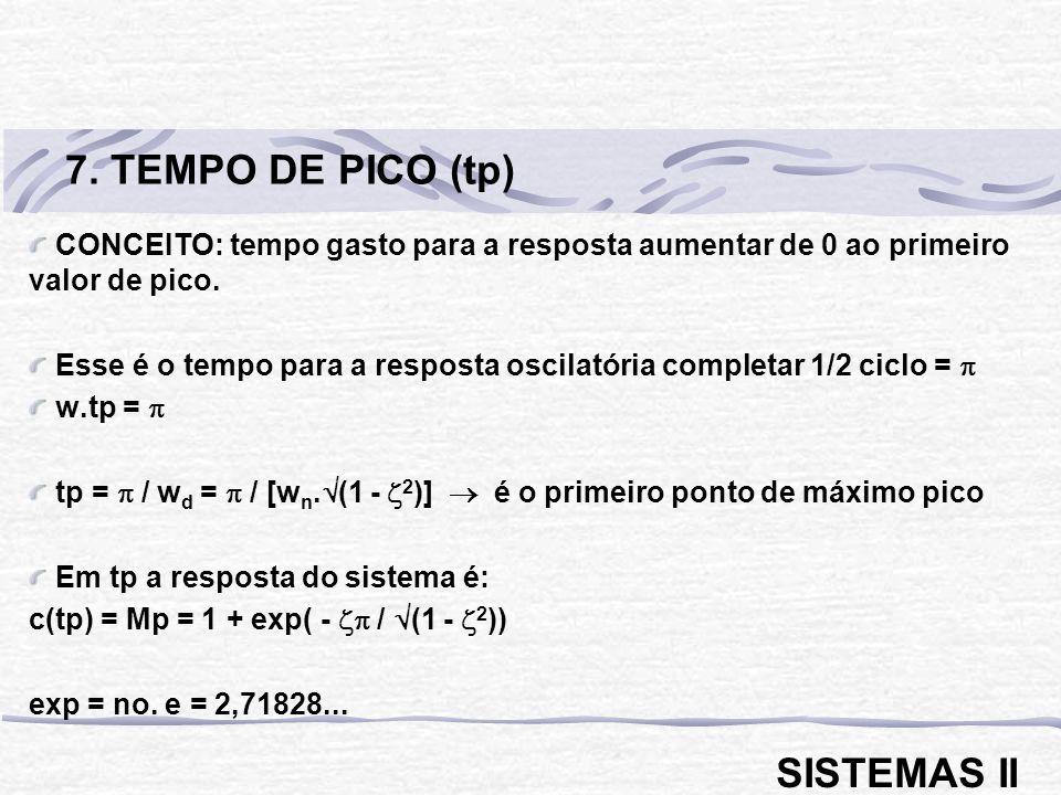 7. TEMPO DE PICO (tp) SISTEMAS II