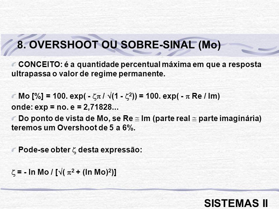 8. OVERSHOOT OU SOBRE-SINAL (Mo)