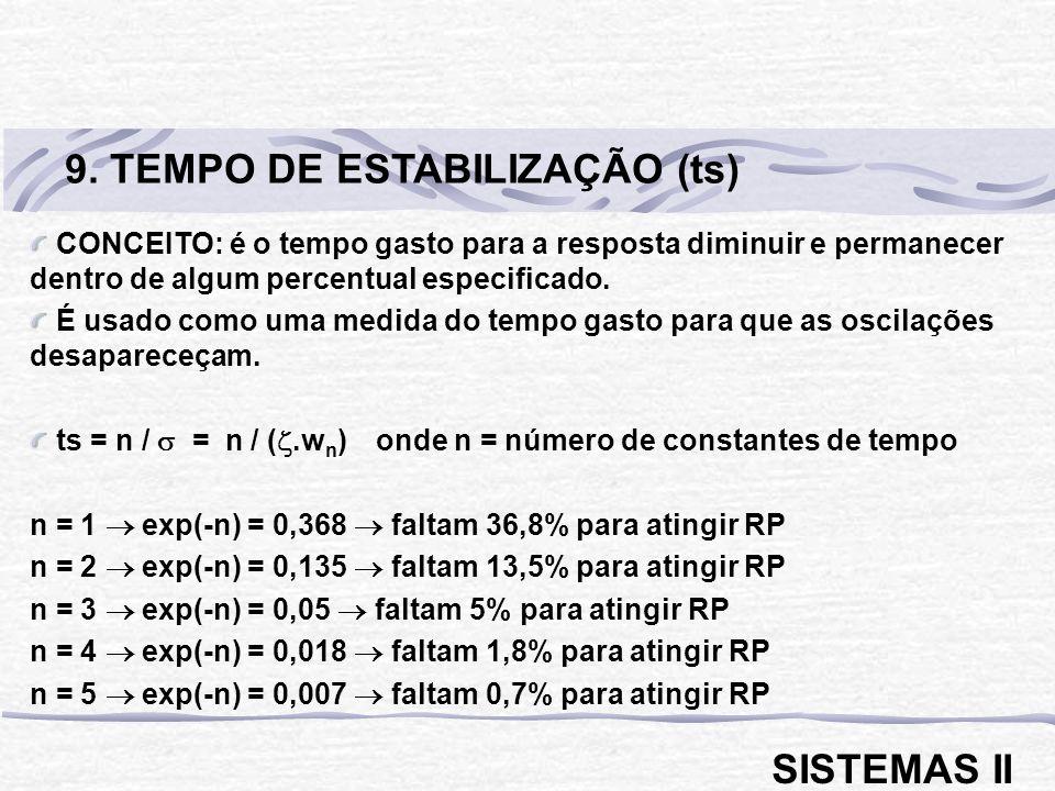 9. TEMPO DE ESTABILIZAÇÃO (ts)