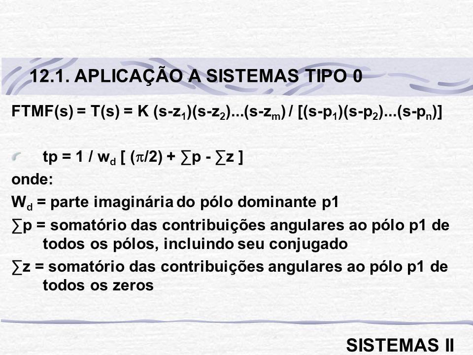 12.1. APLICAÇÃO A SISTEMAS TIPO 0