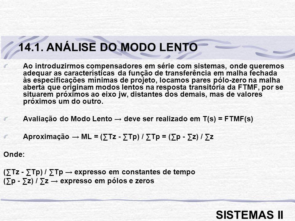 14.1. ANÁLISE DO MODO LENTO SISTEMAS II