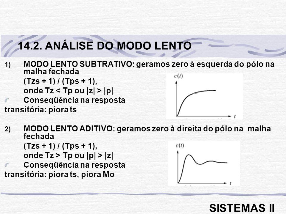 14.2. ANÁLISE DO MODO LENTO SISTEMAS II