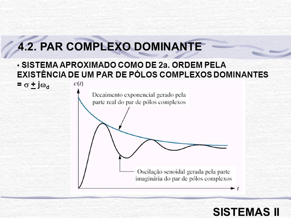 4.2. PAR COMPLEXO DOMINANTE