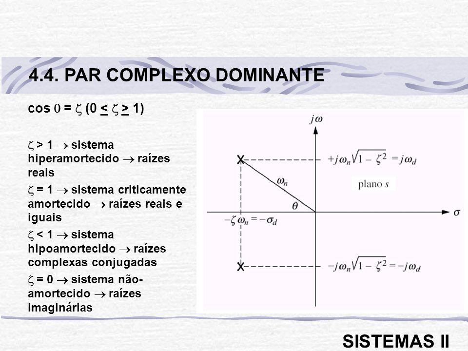 4.4. PAR COMPLEXO DOMINANTE