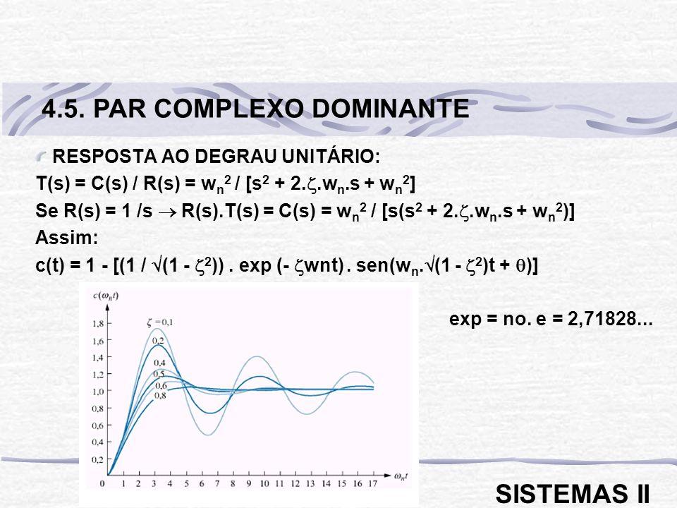 4.5. PAR COMPLEXO DOMINANTE