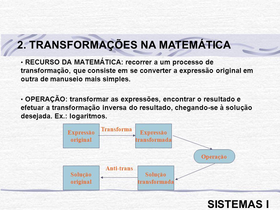 2. TRANSFORMAÇÕES NA MATEMÁTICA