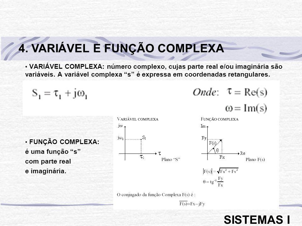4. VARIÁVEL E FUNÇÃO COMPLEXA