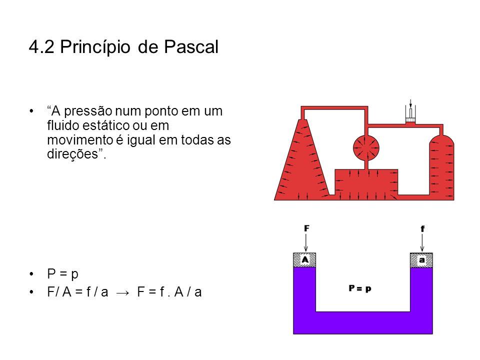 4.2 Princípio de Pascal A pressão num ponto em um fluido estático ou em movimento é igual em todas as direções .