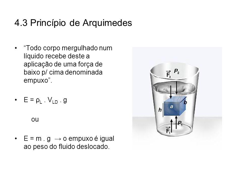 4.3 Princípio de Arquimedes