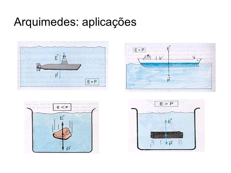 Arquimedes: aplicações