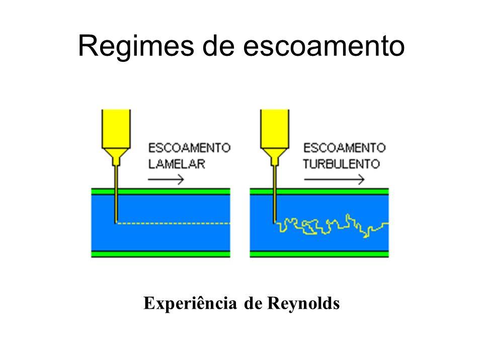 Experiência de Reynolds