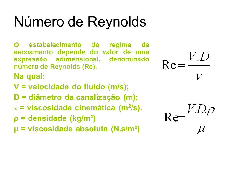Número de Reynolds Na qual: V = velocidade do fluido (m/s);