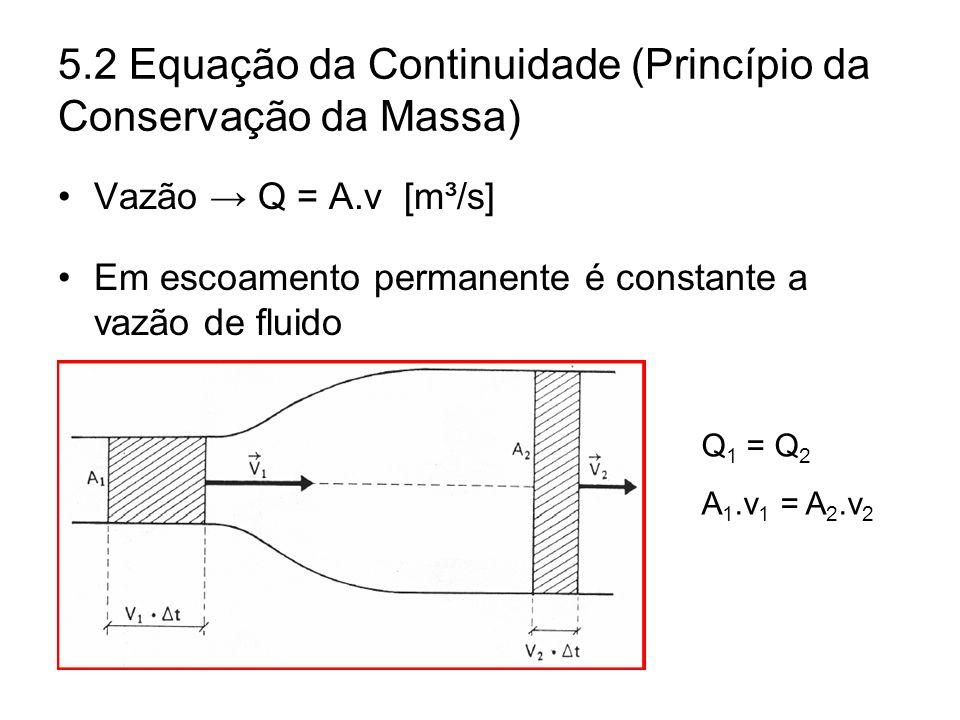 5.2 Equação da Continuidade (Princípio da Conservação da Massa)