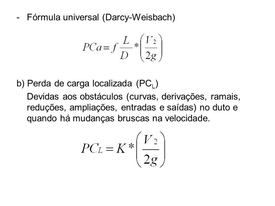 Fórmula universal (Darcy-Weisbach)