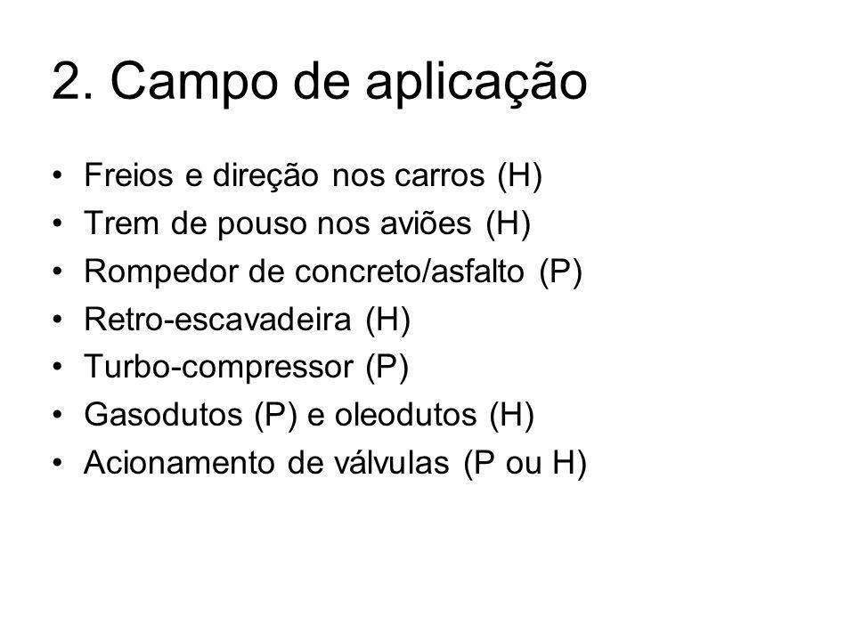 2. Campo de aplicação Freios e direção nos carros (H)