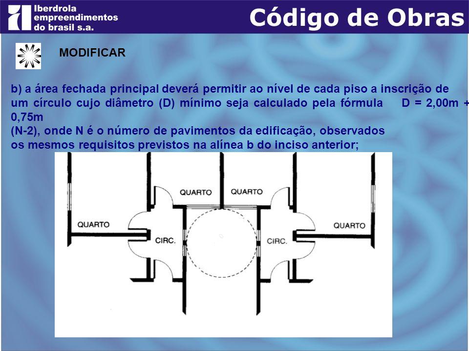 Código de Obras MODIFICAR
