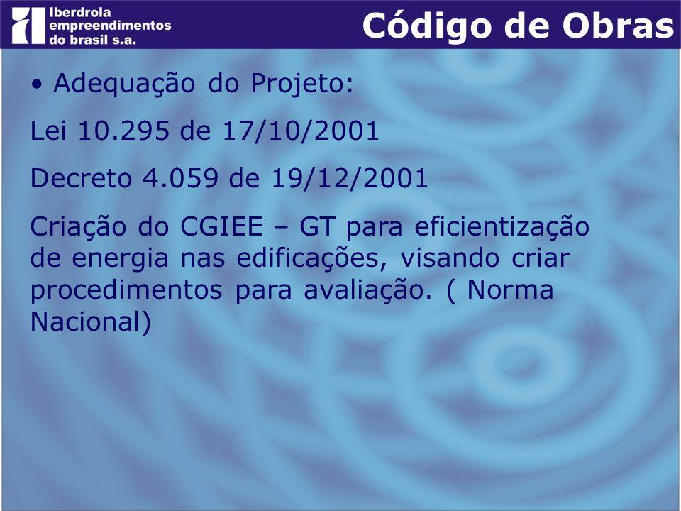 Código de Obras Adequação do Projeto: Lei 10.295 de 17/10/2001