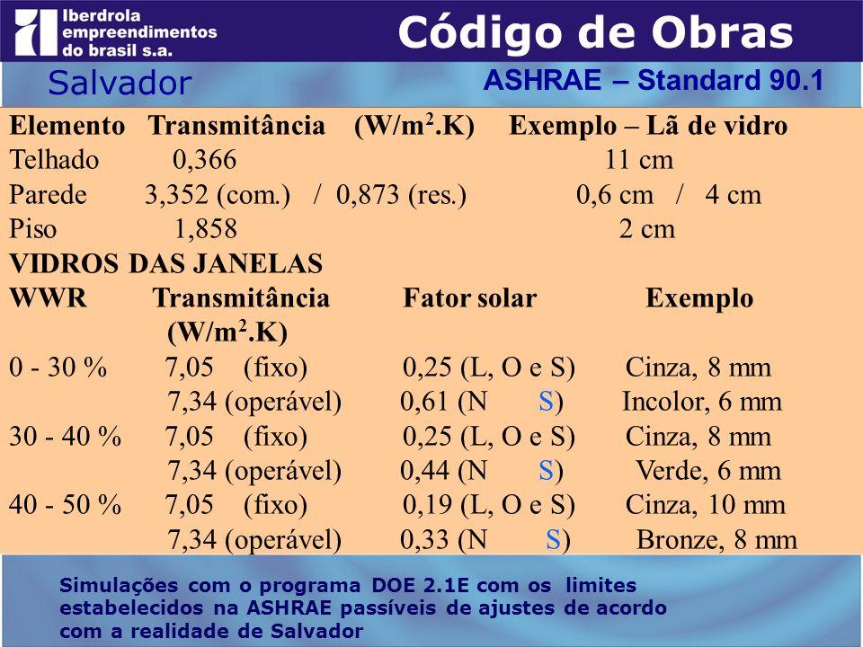 Código de Obras Salvador ASHRAE – Standard 90.1