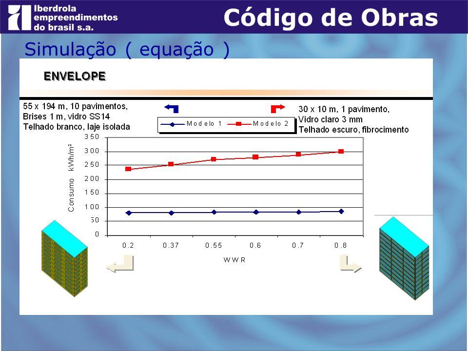 Código de Obras Simulação ( equação )
