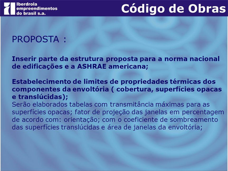 Código de Obras PROPOSTA :