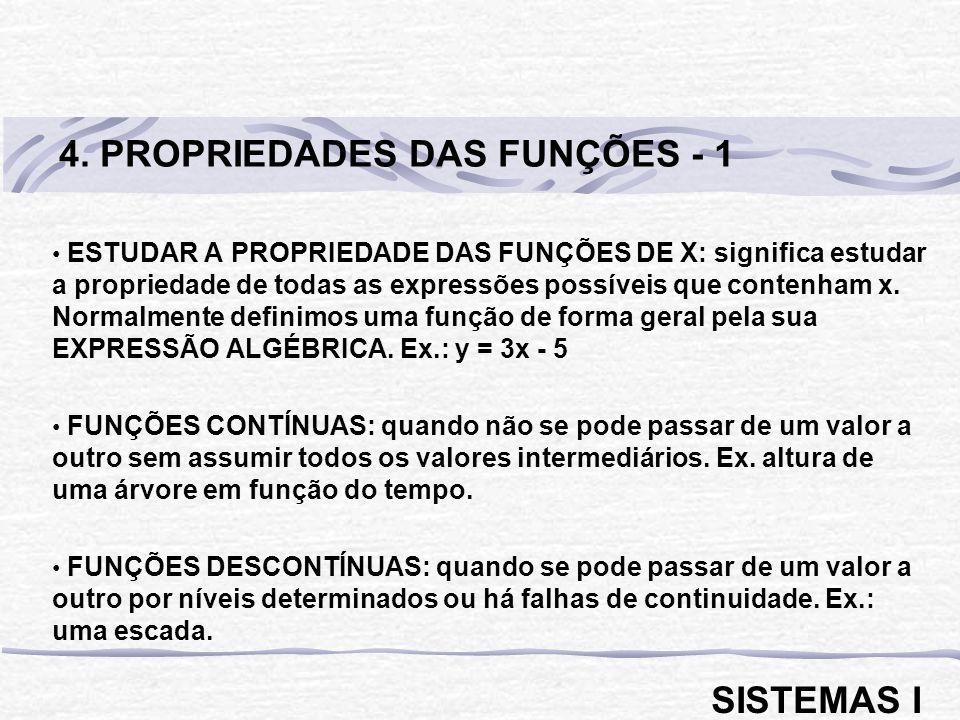 4. PROPRIEDADES DAS FUNÇÕES - 1