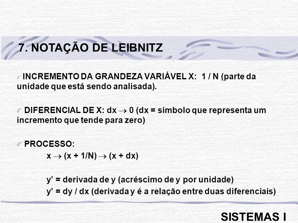 7. NOTAÇÃO DE LEIBNITZ SISTEMAS I