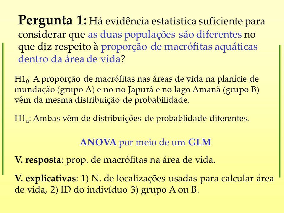 Pergunta 1: Há evidência estatística suficiente para considerar que as duas populações são diferentes no que diz respeito à proporção de macrófitas aquáticas dentro da área de vida