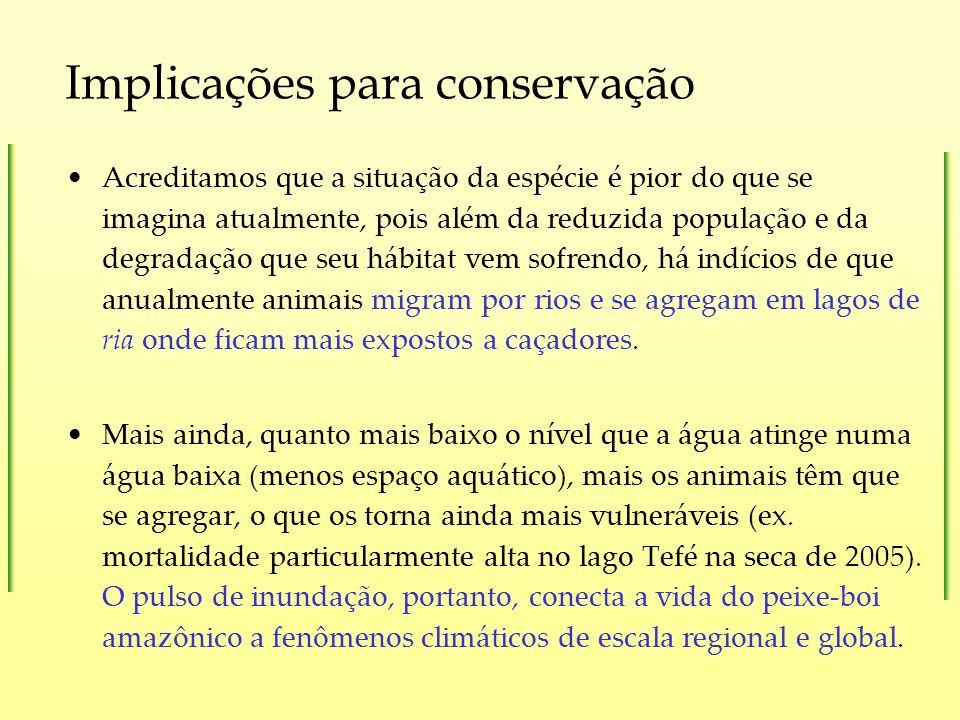 Implicações para conservação