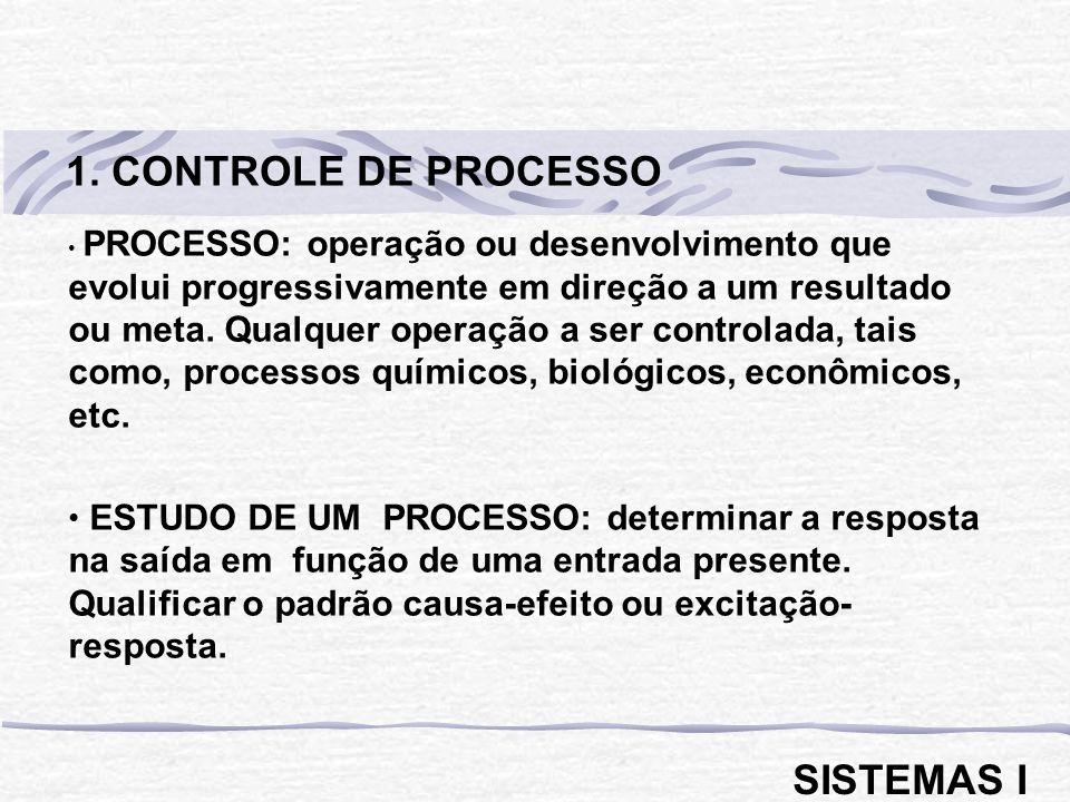 1. CONTROLE DE PROCESSO SISTEMAS I