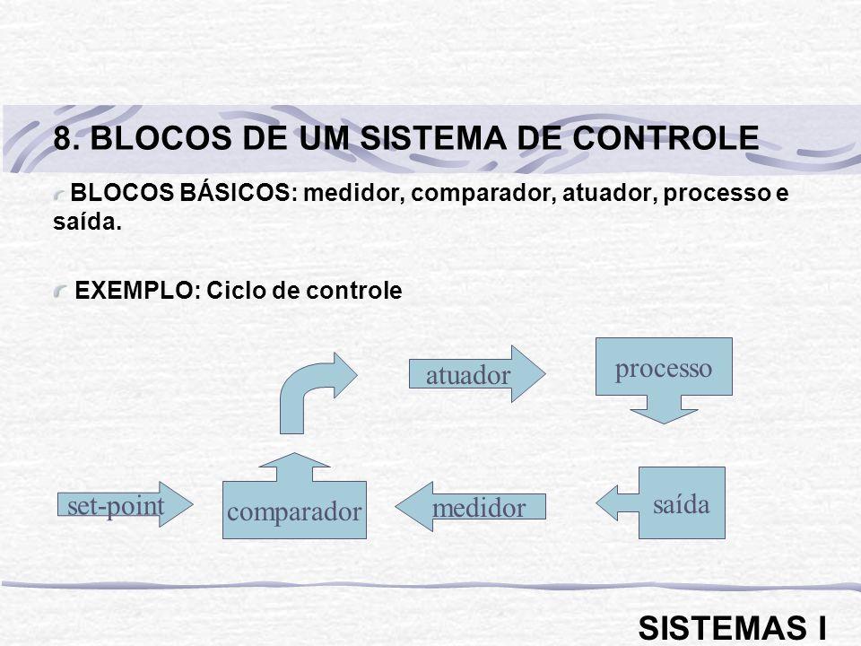 8. BLOCOS DE UM SISTEMA DE CONTROLE